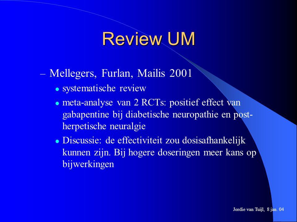 Review UM Mellegers, Furlan, Mailis 2001 systematische review