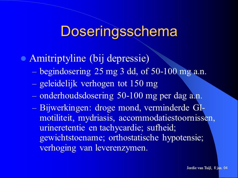 Doseringsschema Amitriptyline (bij depressie)