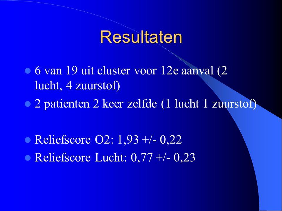 Resultaten 6 van 19 uit cluster voor 12e aanval (2 lucht, 4 zuurstof)