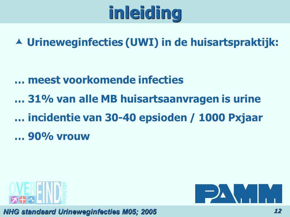 inleiding  Urineweginfecties (UWI) in de huisartspraktijk: