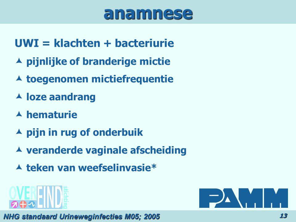 anamnese UWI = klachten + bacteriurie  pijnlijke of branderige mictie