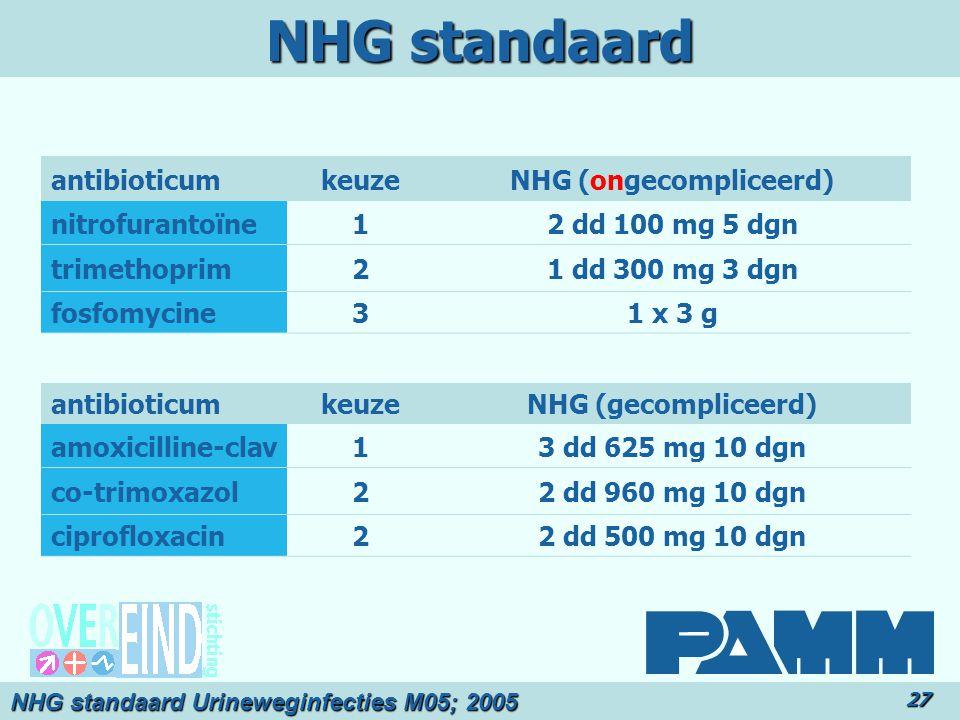 NHG (ongecompliceerd)