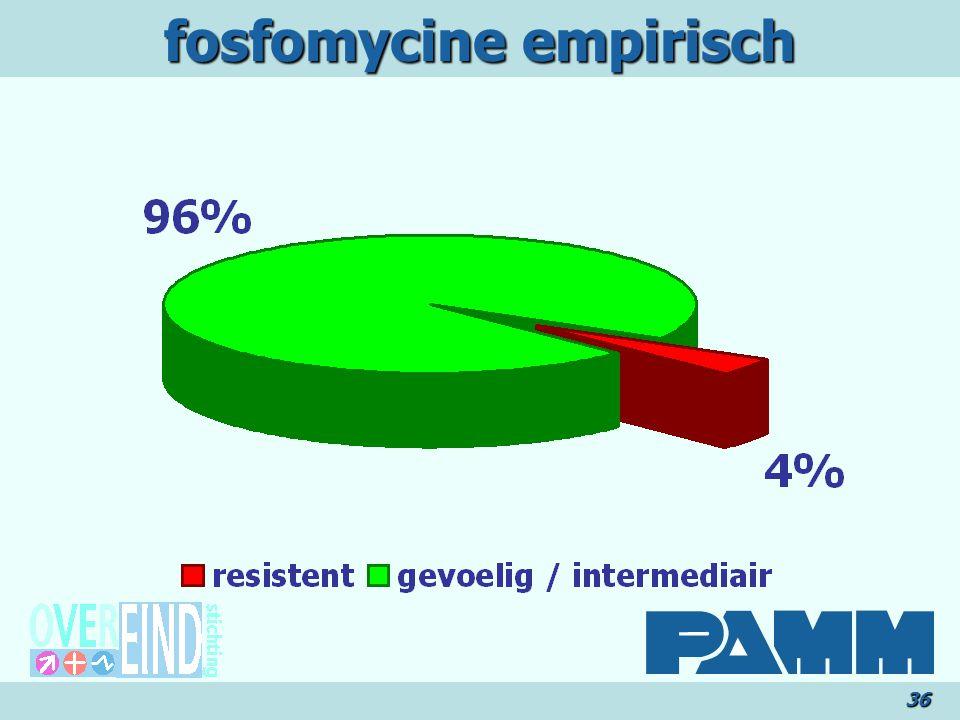 fosfomycine empirisch