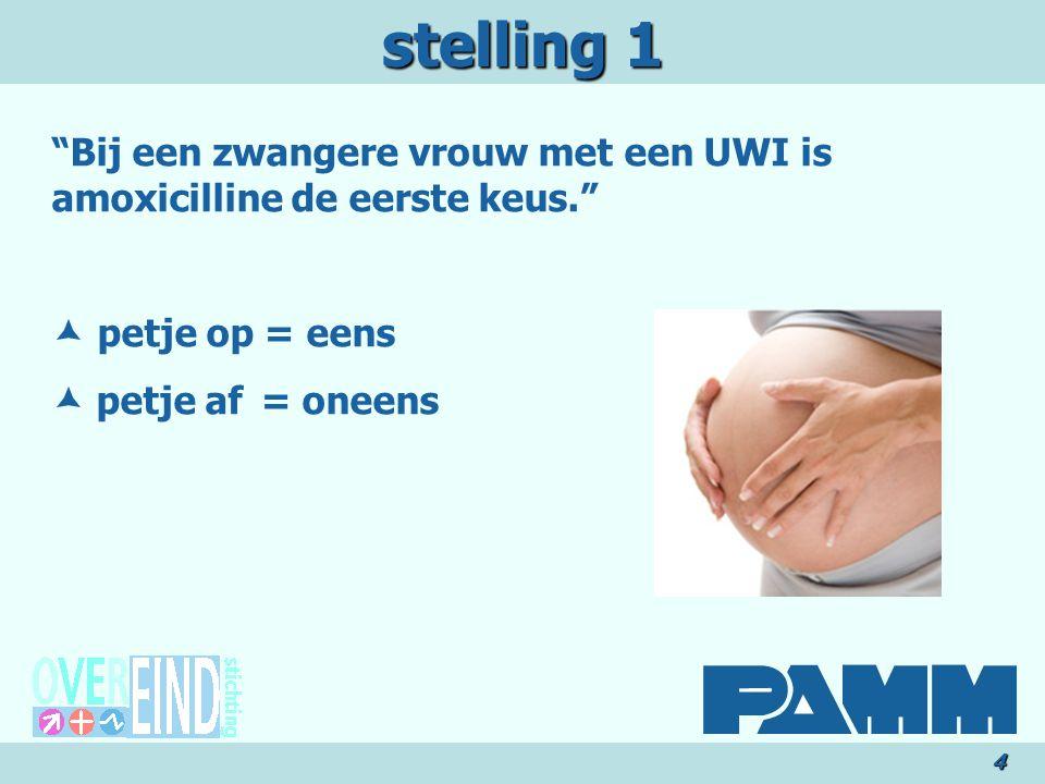stelling 1 Bij een zwangere vrouw met een UWI is amoxicilline de eerste keus.  petje op = eens.