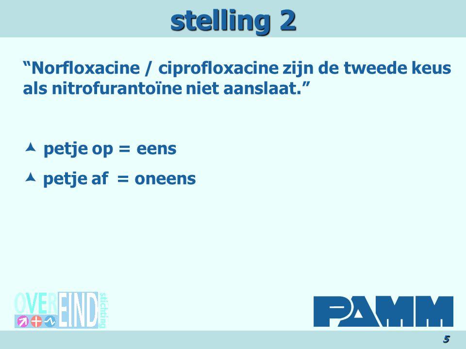 stelling 2 Norfloxacine / ciprofloxacine zijn de tweede keus als nitrofurantoïne niet aanslaat.  petje op = eens.