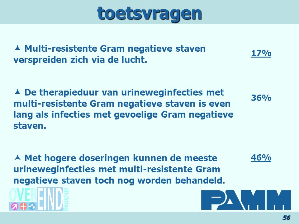 toetsvragen  Multi-resistente Gram negatieve staven verspreiden zich via de lucht.