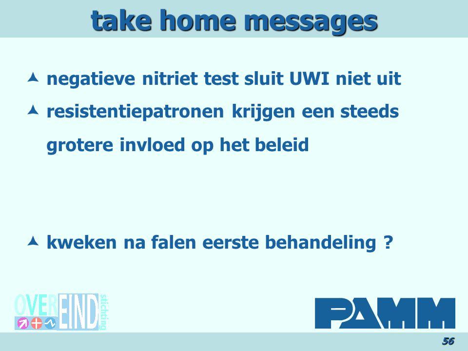 take home messages  negatieve nitriet test sluit UWI niet uit