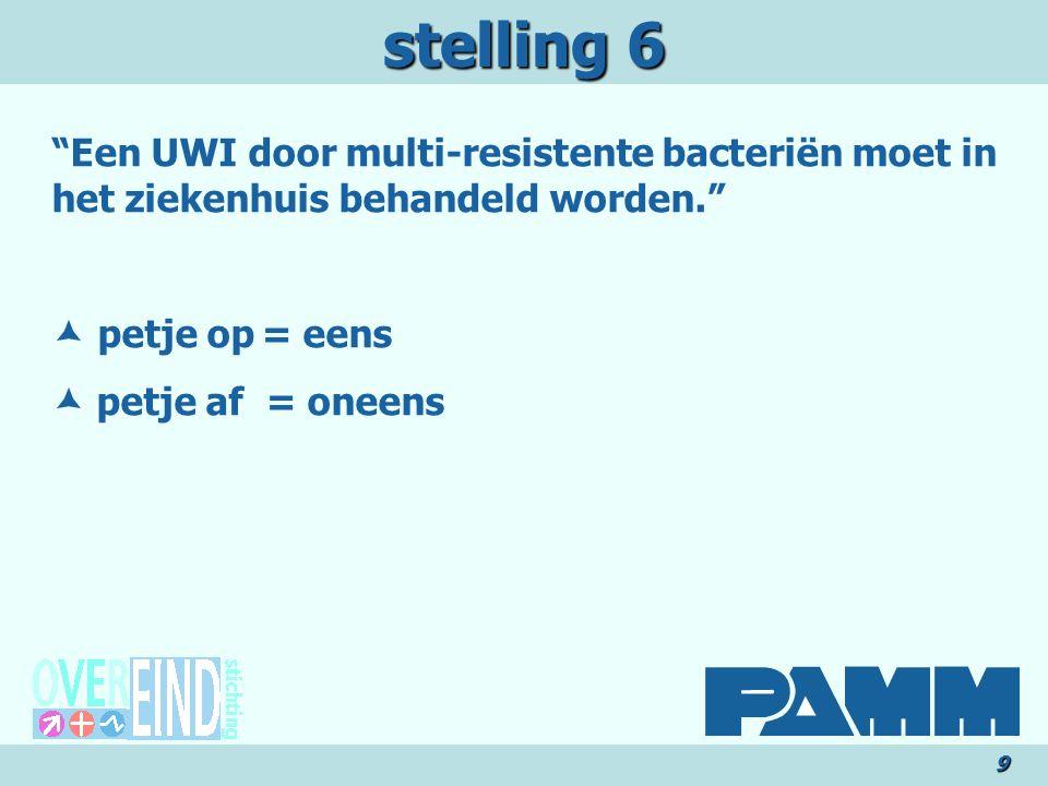 stelling 6 Een UWI door multi-resistente bacteriën moet in het ziekenhuis behandeld worden.  petje op = eens.