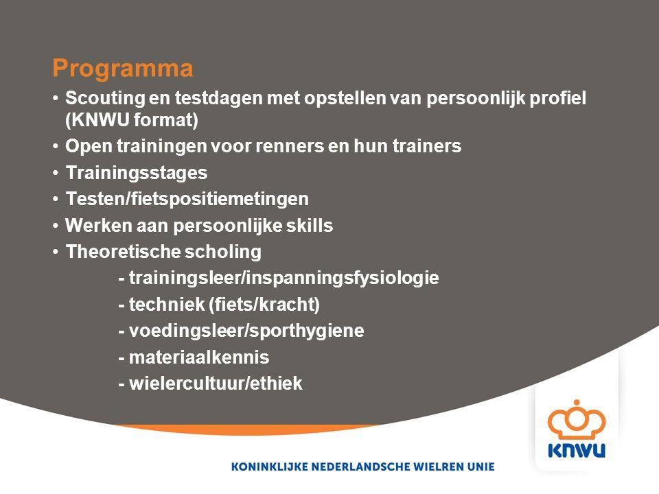 Programma Scouting en testdagen met opstellen van persoonlijk profiel (KNWU format) Open trainingen voor renners en hun trainers.