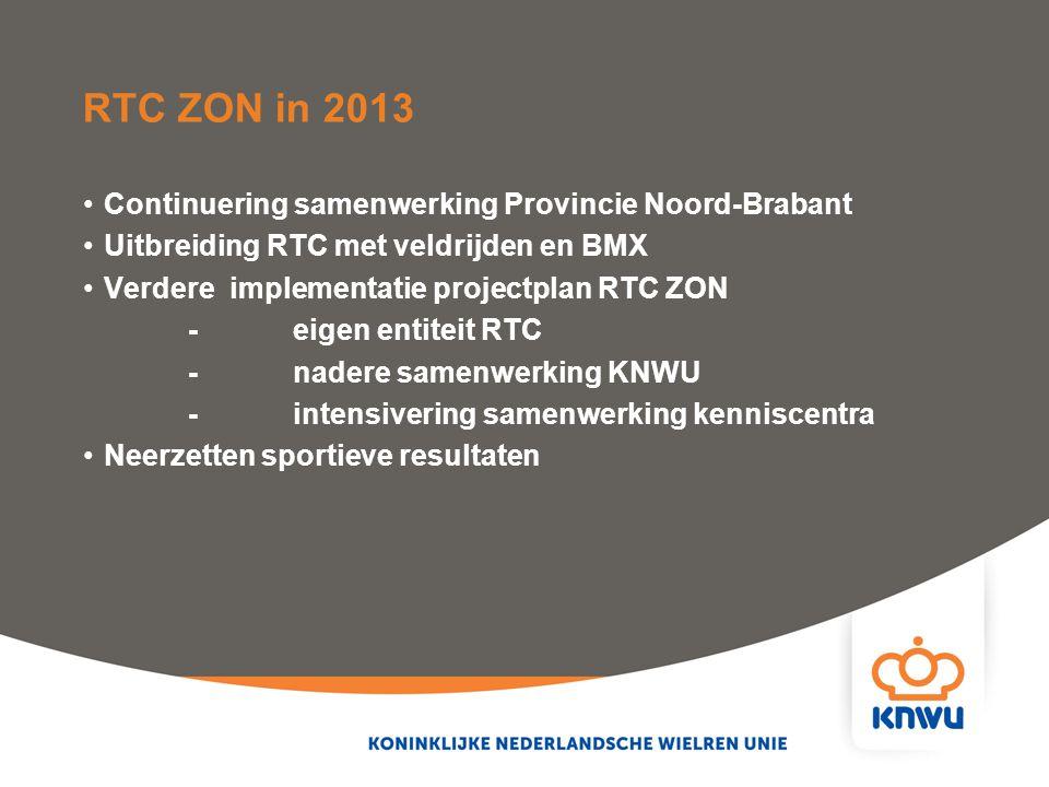 RTC ZON in 2013 Continuering samenwerking Provincie Noord-Brabant