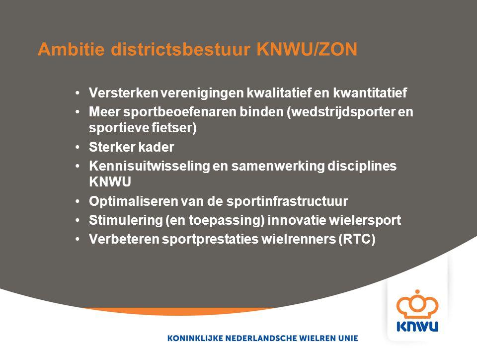 Ambitie districtsbestuur KNWU/ZON