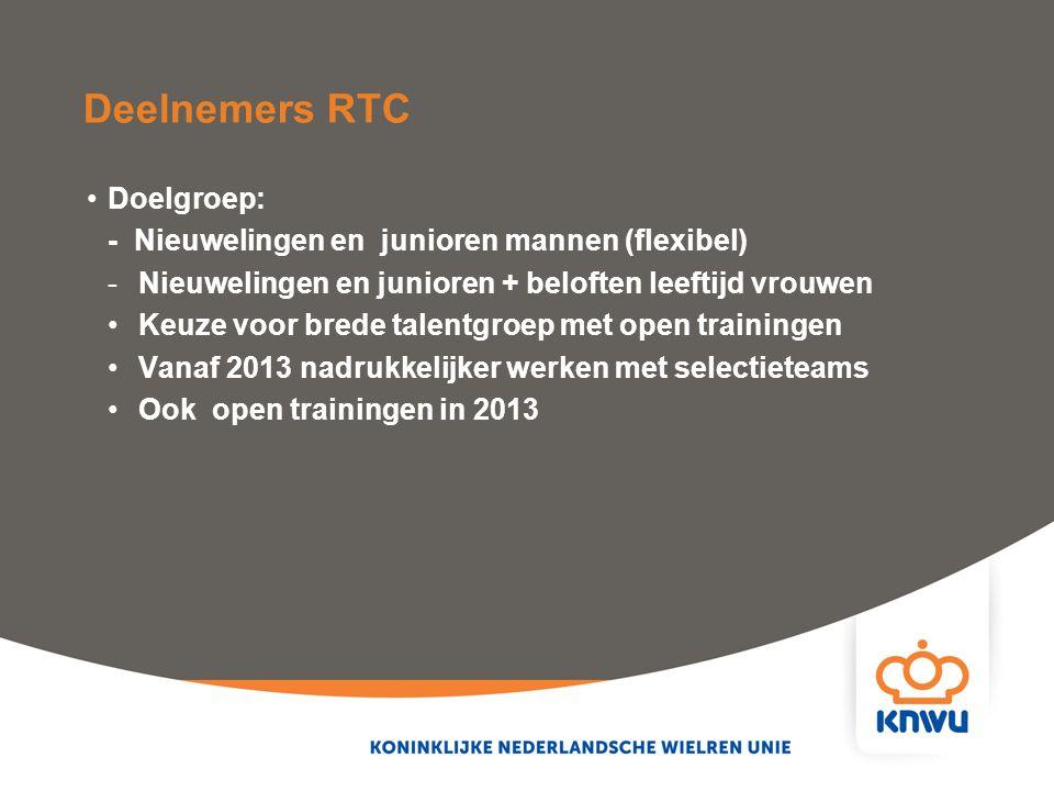 Deelnemers RTC Doelgroep: - Nieuwelingen en junioren mannen (flexibel)
