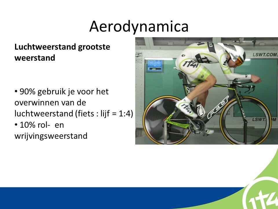 Aerodynamica Luchtweerstand grootste weerstand