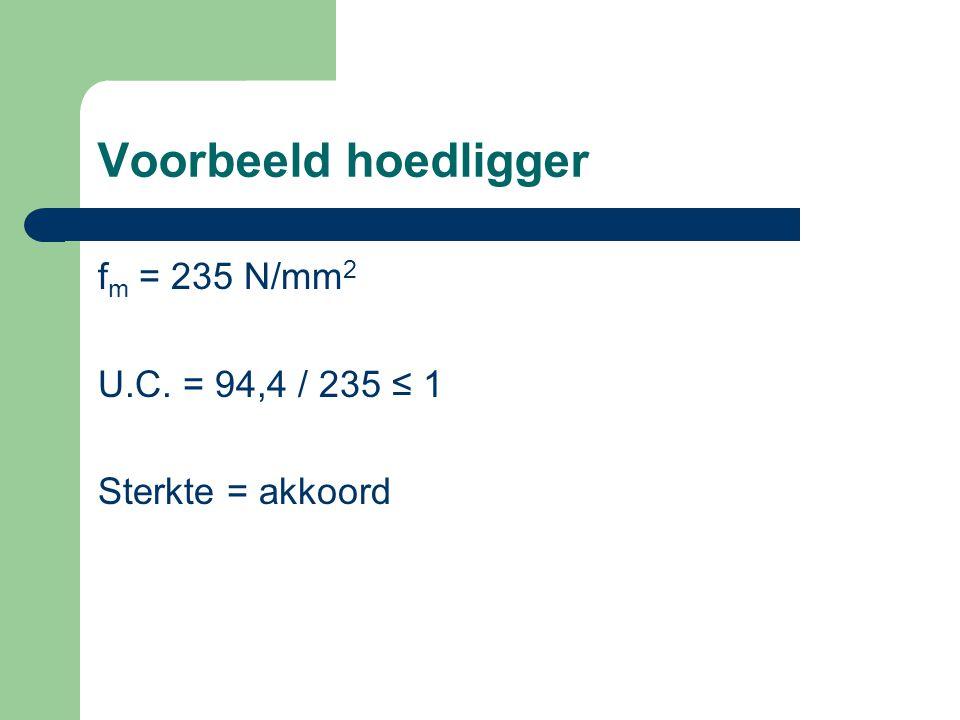 Voorbeeld hoedligger fm = 235 N/mm2 U.C. = 94,4 / 235 ≤ 1