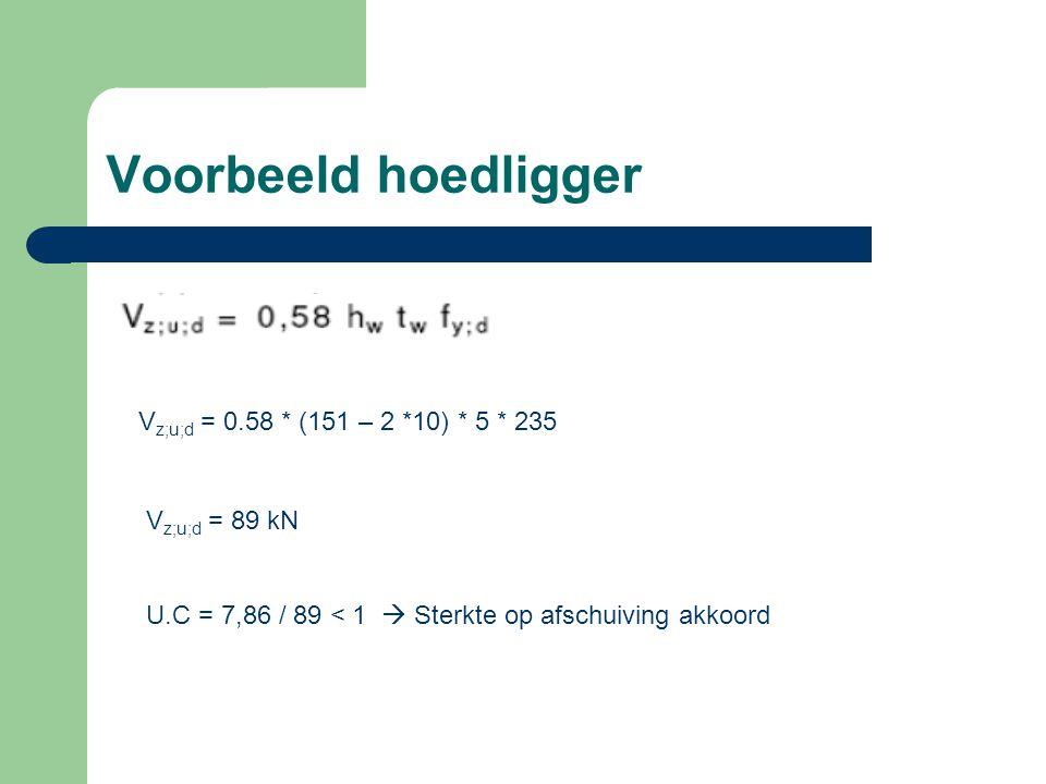 Voorbeeld hoedligger Vz;u;d = 0.58 * (151 – 2 *10) * 5 * 235