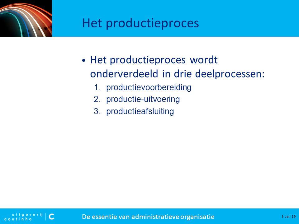 Het productieproces Het productieproces wordt