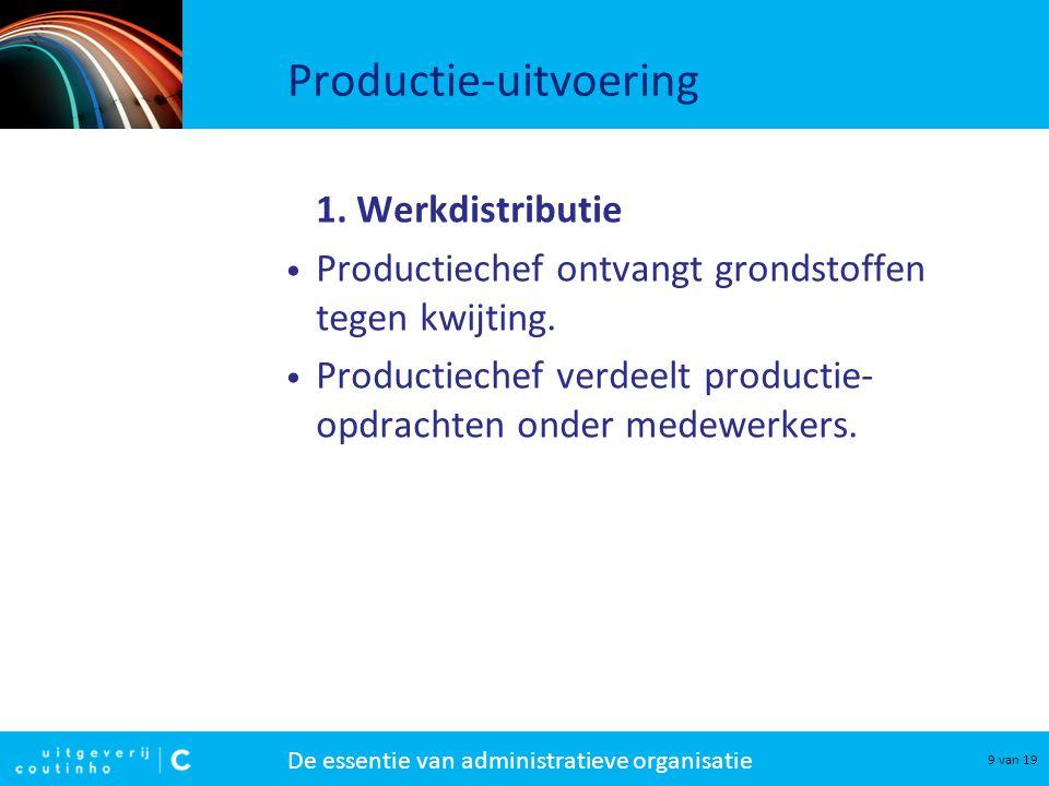 Productie-uitvoering