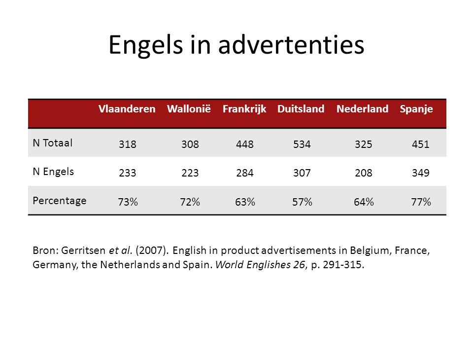 Engels in advertenties