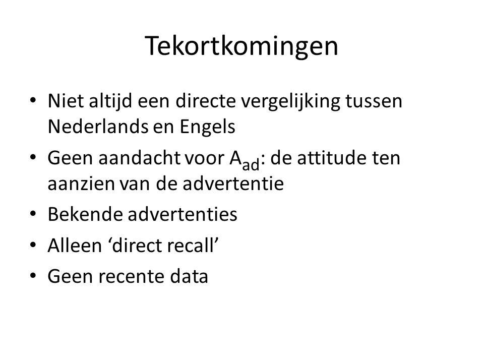 Tekortkomingen Niet altijd een directe vergelijking tussen Nederlands en Engels. Geen aandacht voor Aad: de attitude ten aanzien van de advertentie.
