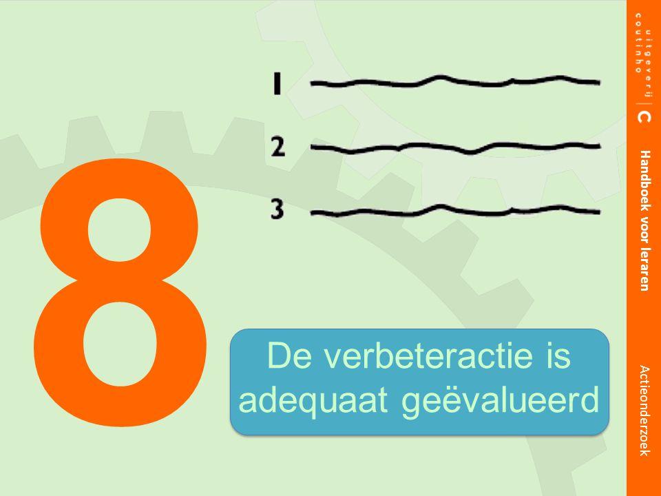 De verbeteractie is adequaat geëvalueerd