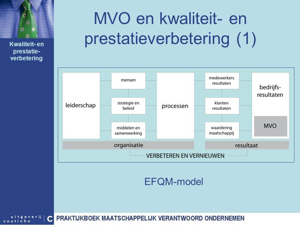 MVO en kwaliteit- en prestatieverbetering (1)