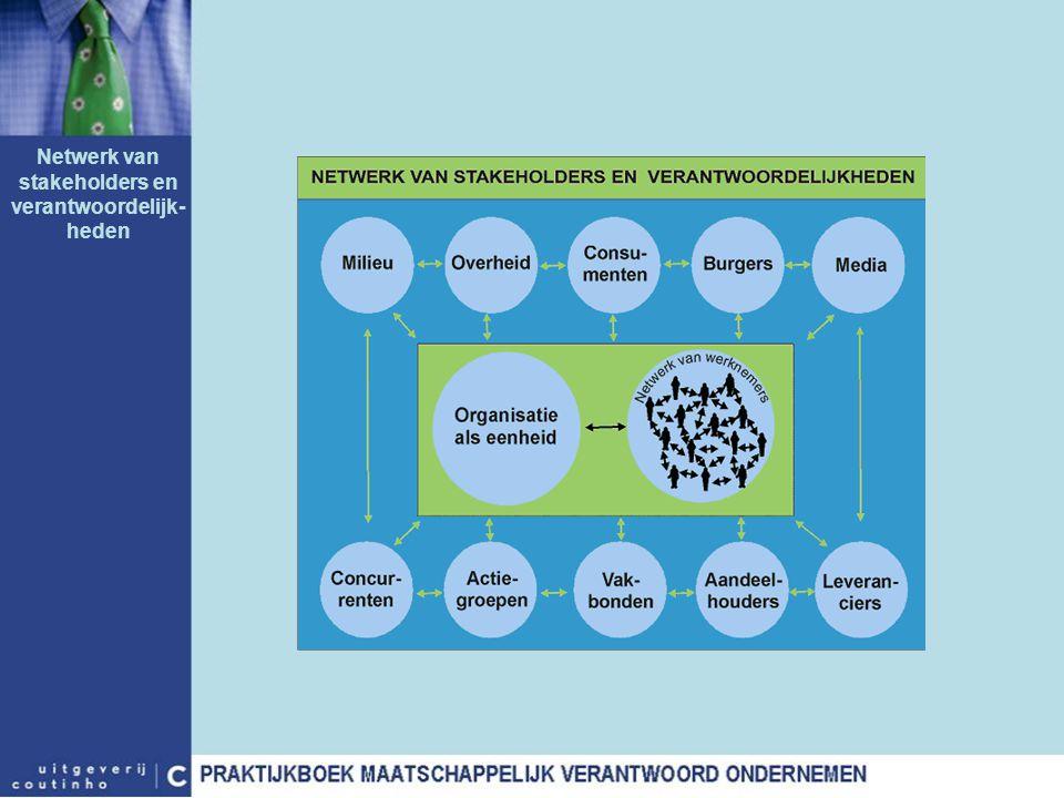 Netwerk van stakeholders en verantwoordelijk-heden