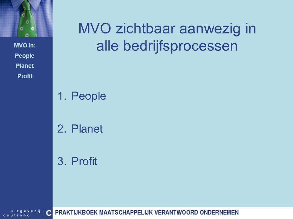 MVO zichtbaar aanwezig in alle bedrijfsprocessen