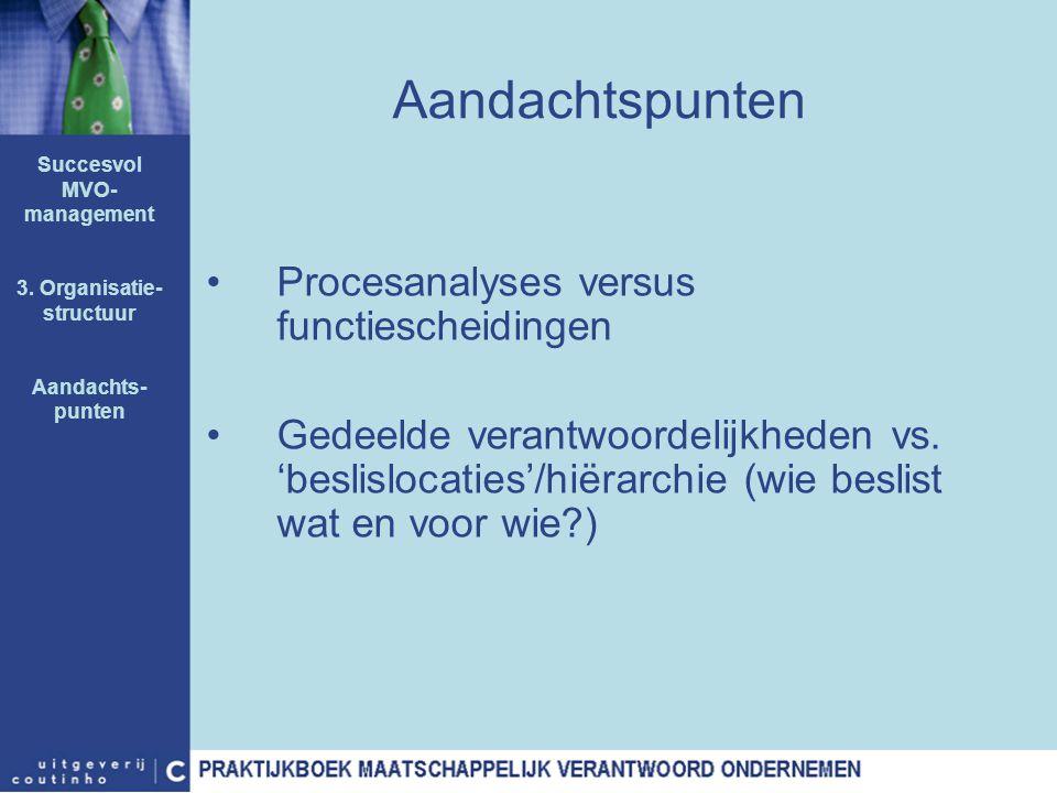 Succesvol MVO-management 3. Organisatie-structuur