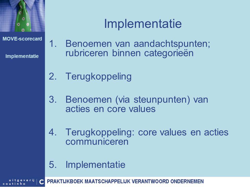 Implementatie MOVE-scorecard. Implementatie. Benoemen van aandachtspunten; rubriceren binnen categorieën.
