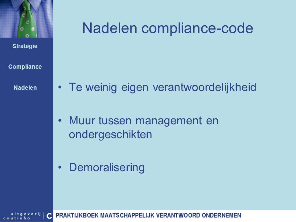 Nadelen compliance-code