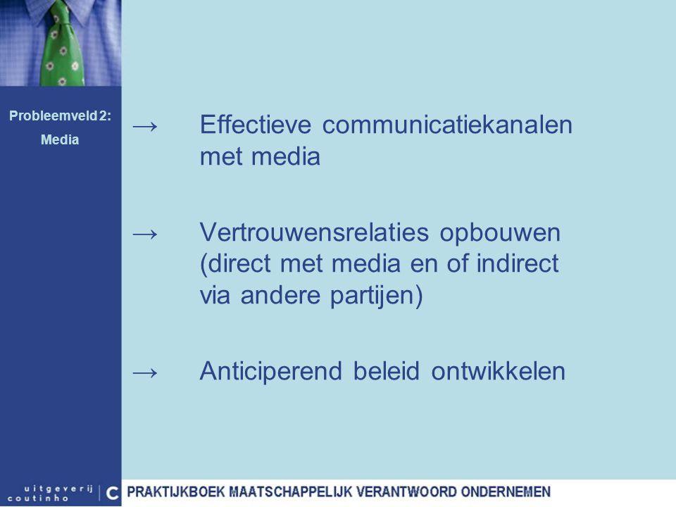 → Effectieve communicatiekanalen met media