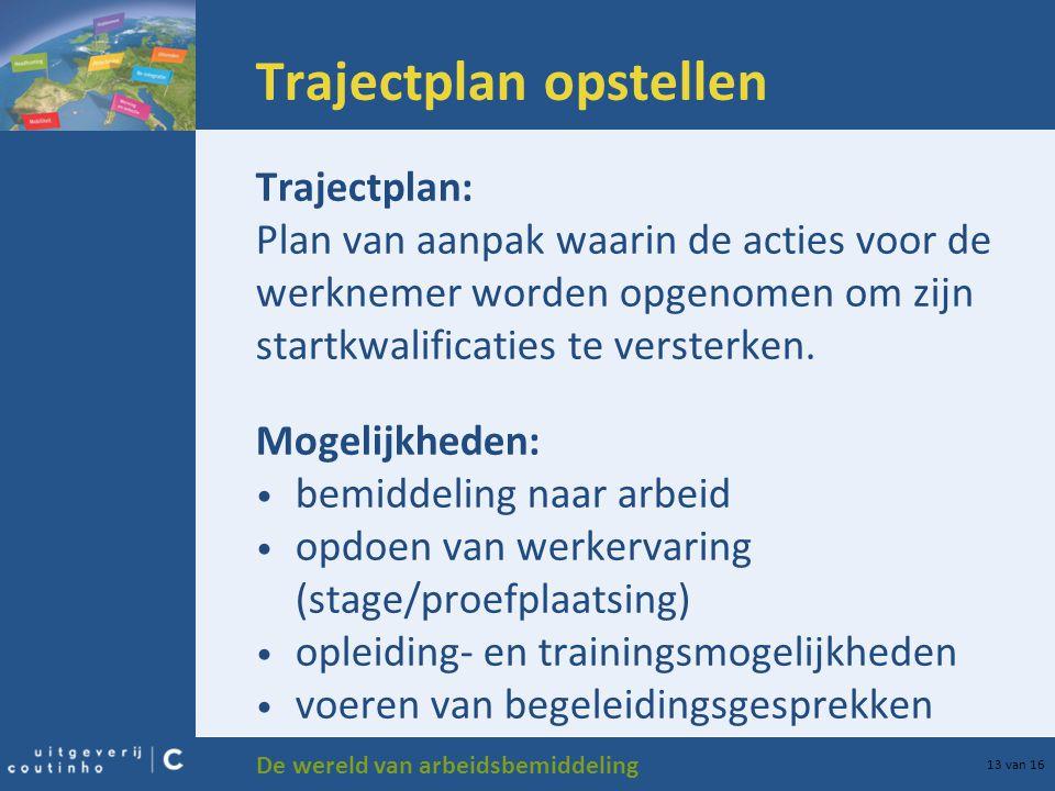 Trajectplan opstellen