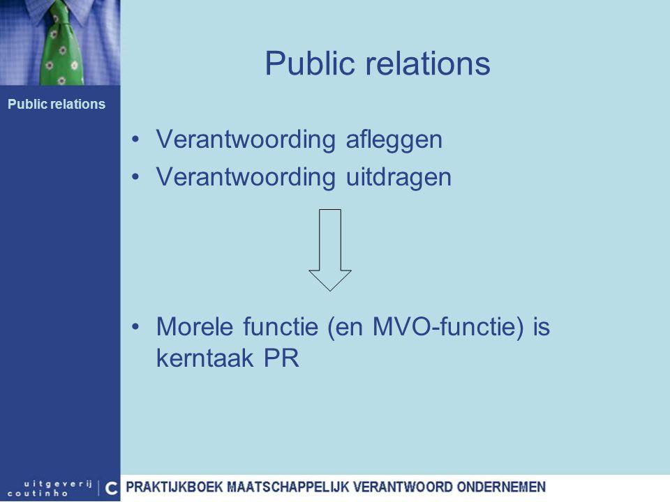 Public relations Verantwoording afleggen Verantwoording uitdragen