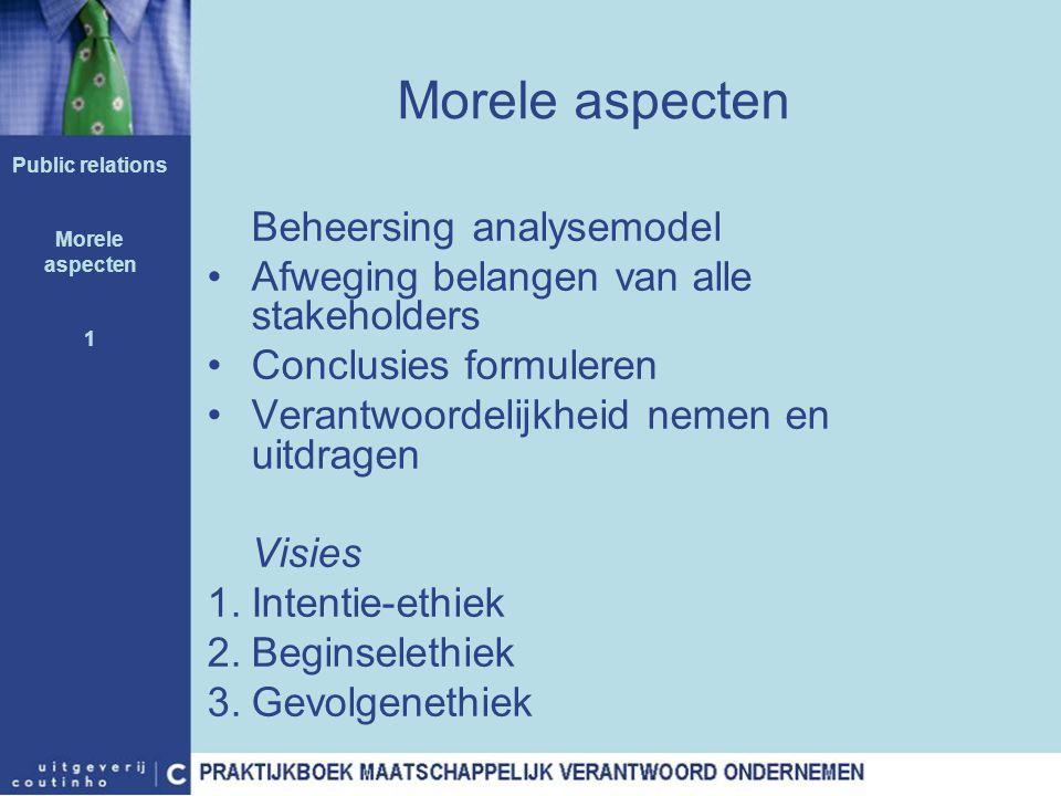 Morele aspecten Beheersing analysemodel