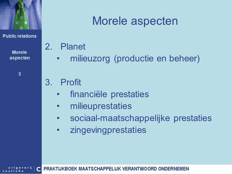 Morele aspecten Planet milieuzorg (productie en beheer) Profit
