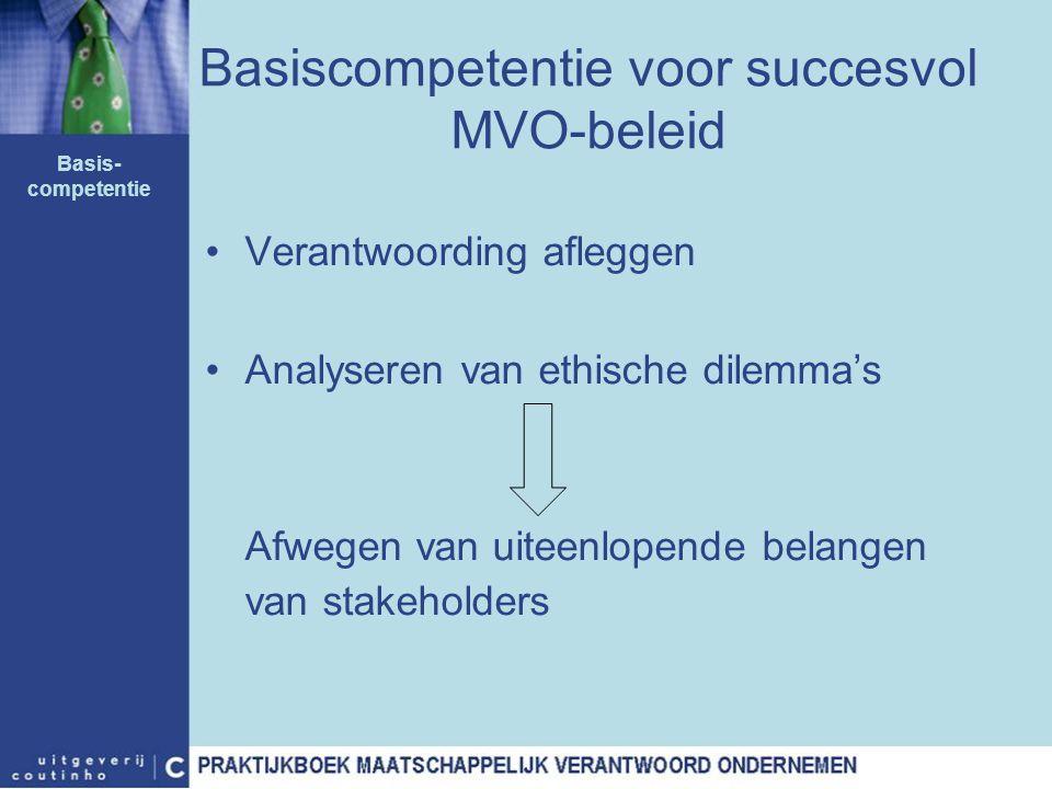 Basiscompetentie voor succesvol MVO-beleid