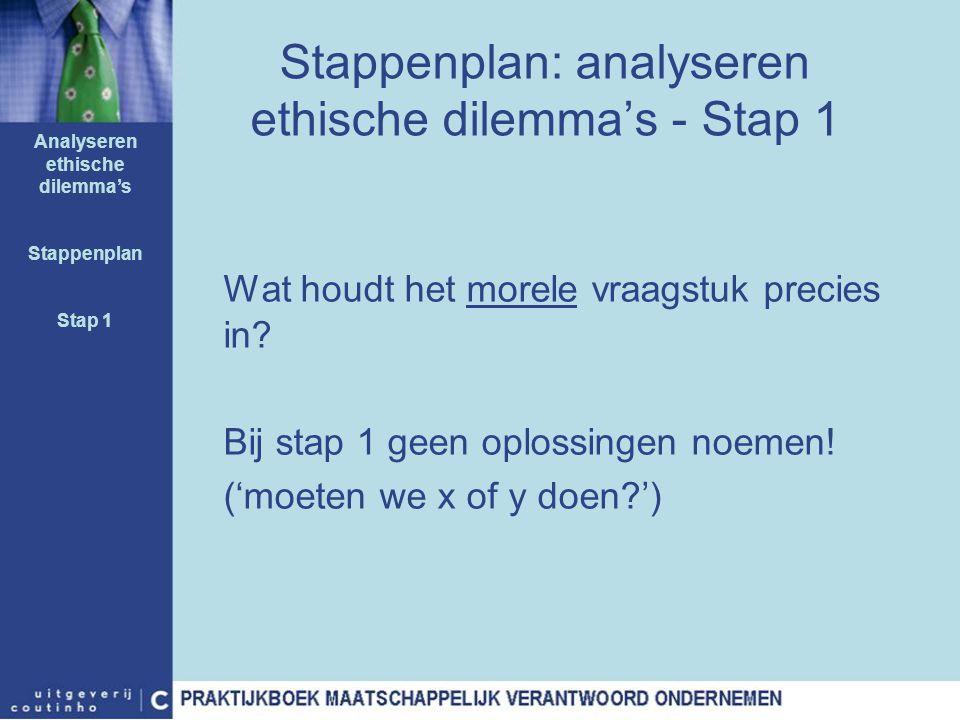Stappenplan: analyseren ethische dilemma's - Stap 1