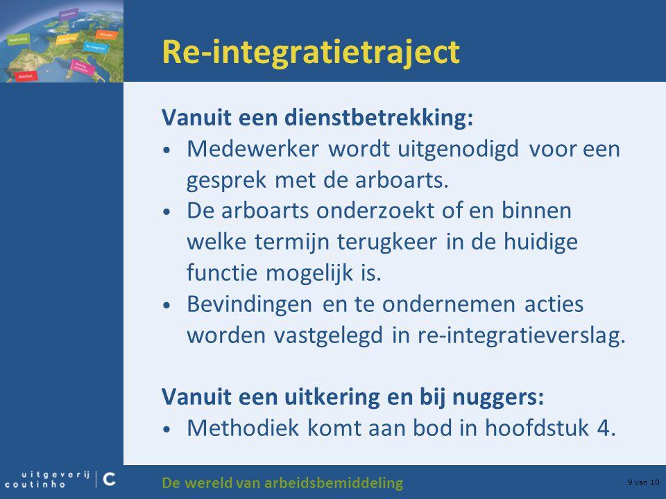 Re-integratietraject