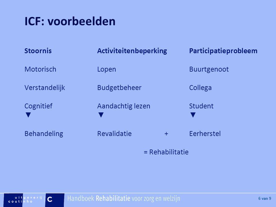 ICF: voorbeelden Stoornis Motorisch Verstandelijk Cognitief ▼ Behandeling Activiteitenbeperking Participatieprobleem.