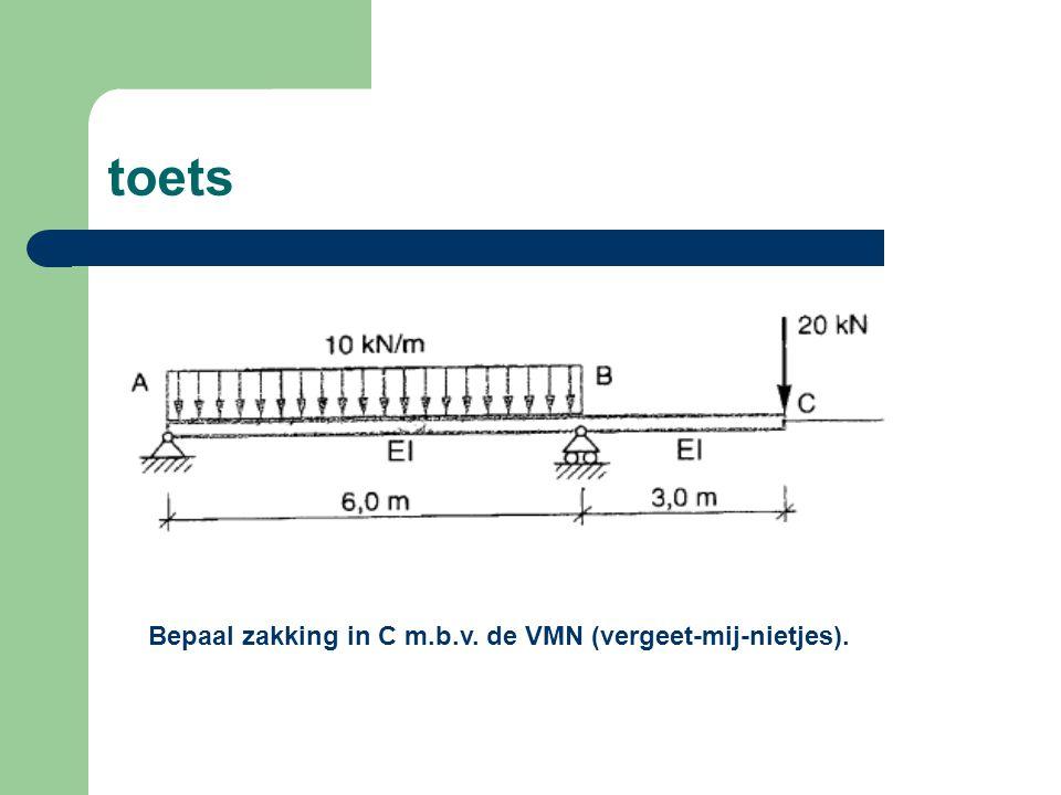 toets Bepaal zakking in C m.b.v. de VMN (vergeet-mij-nietjes).