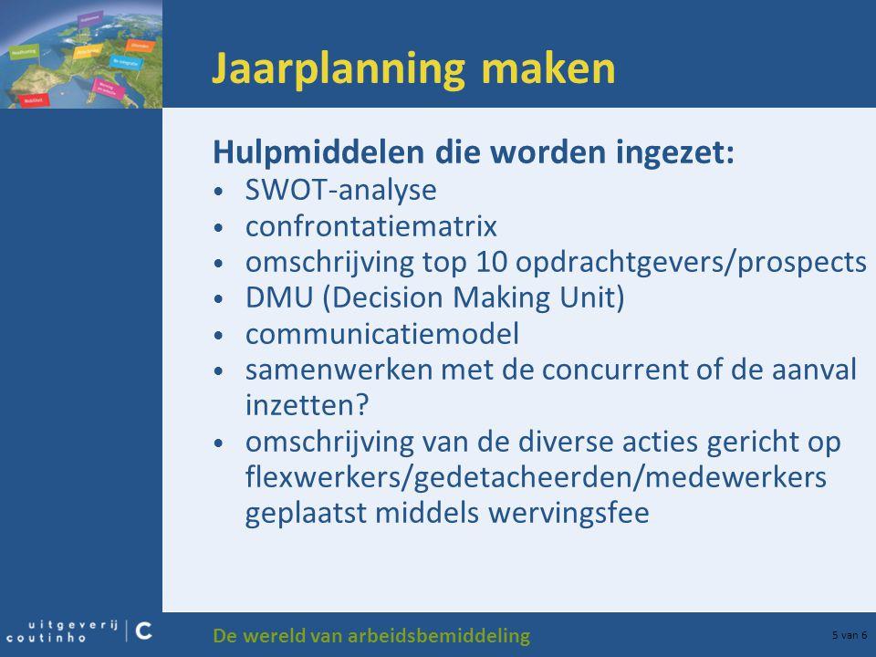 Jaarplanning maken Hulpmiddelen die worden ingezet: SWOT-analyse