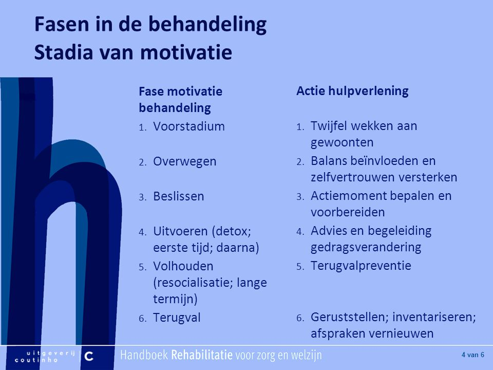 Fasen in de behandeling Stadia van motivatie