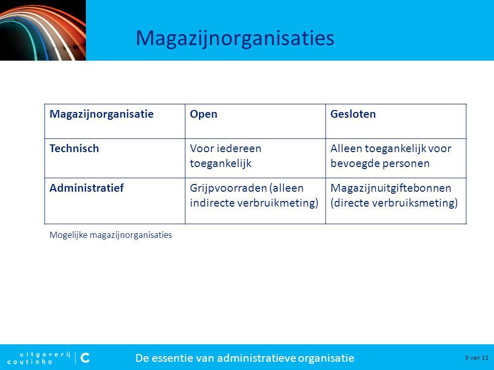 Magazijnorganisaties