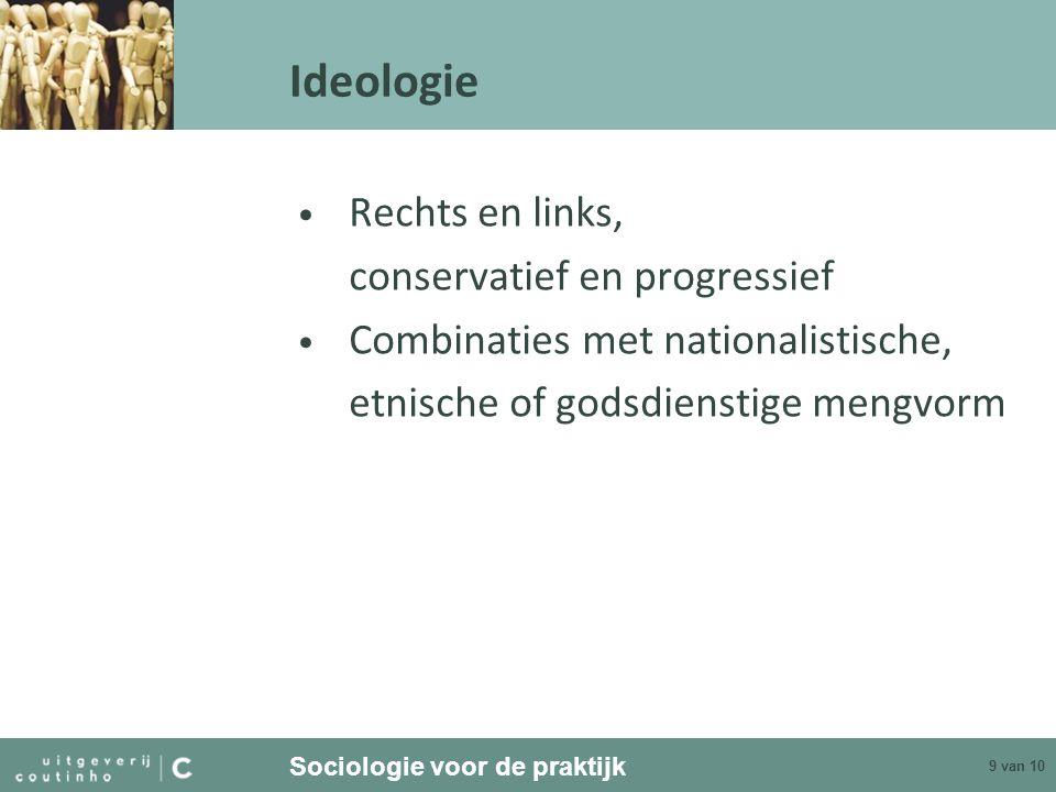 Ideologie Rechts en links, conservatief en progressief