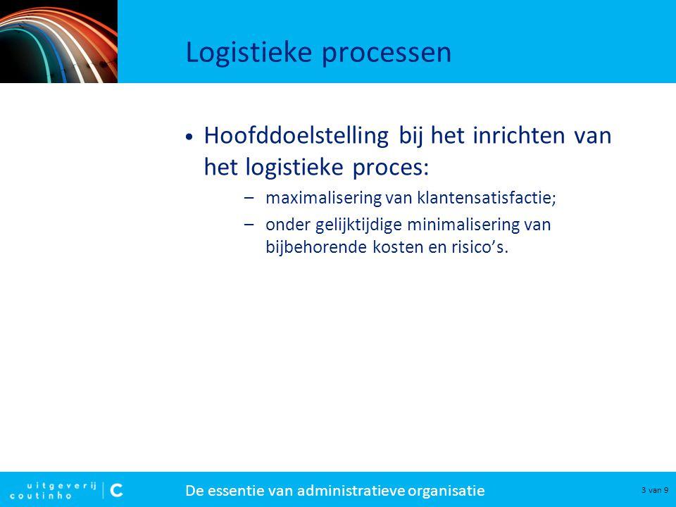 Logistieke processen Hoofddoelstelling bij het inrichten van