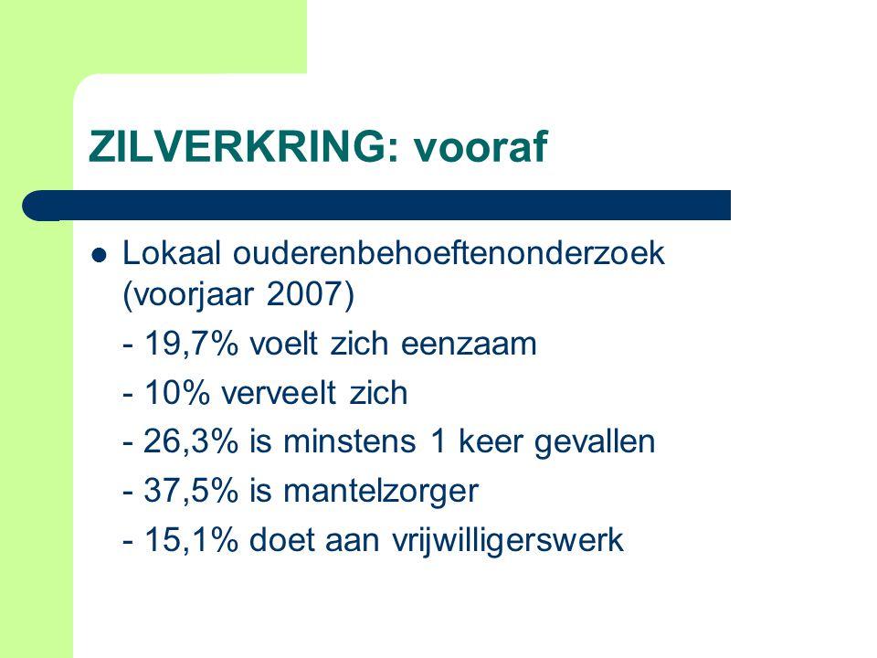 ZILVERKRING: vooraf Lokaal ouderenbehoeftenonderzoek (voorjaar 2007)