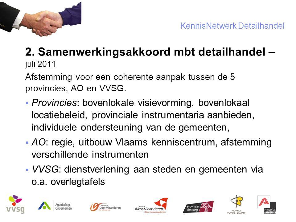 KennisNetwerk Detailhandel