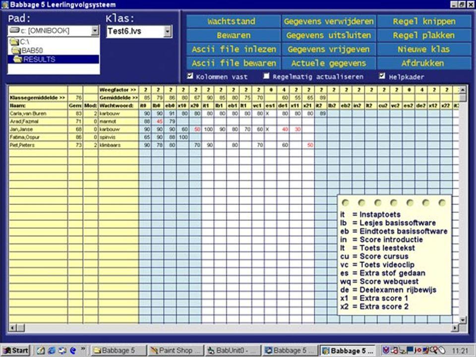 ICT-Docentendag 31 maart 2005