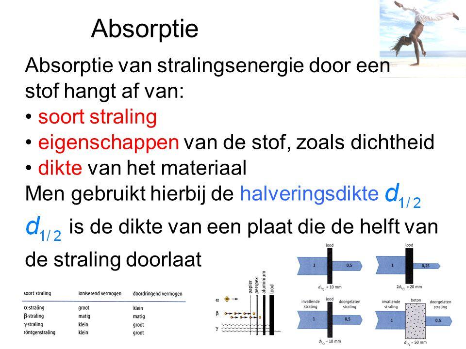 Absorptie Absorptie van stralingsenergie door een stof hangt af van:
