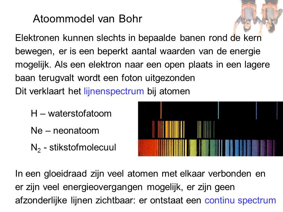 Atoommodel van Bohr Elektronen kunnen slechts in bepaalde banen rond de kern. bewegen, er is een beperkt aantal waarden van de energie.